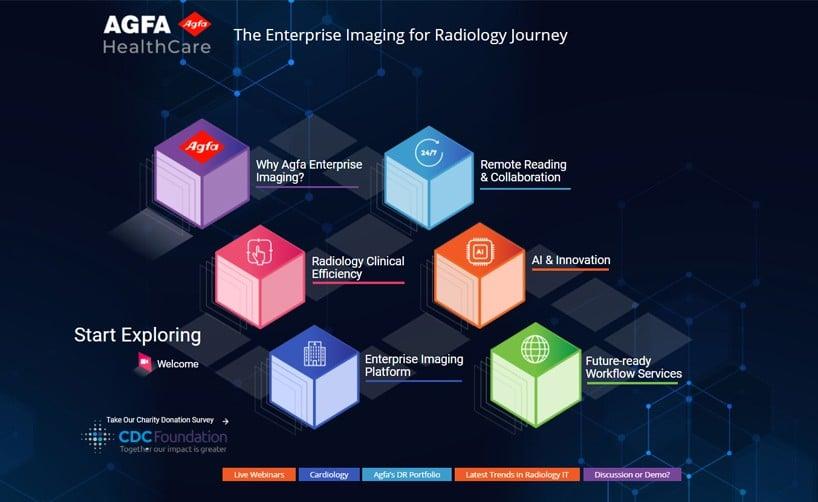 Augmented Intelligence Agfa HealthCare Enterprise Imaging